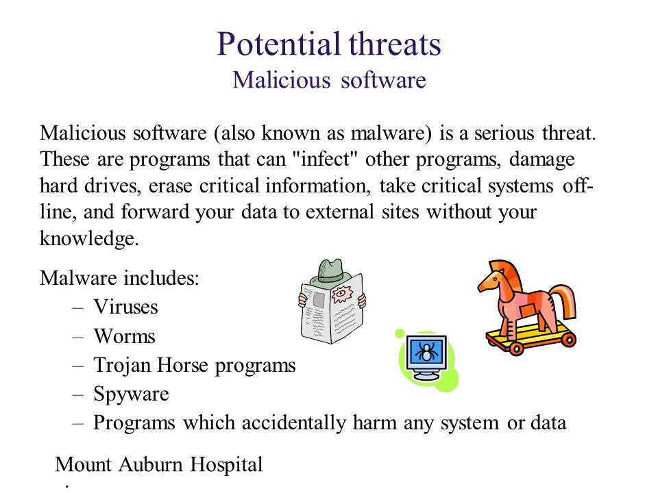 Potential threats Malicious software