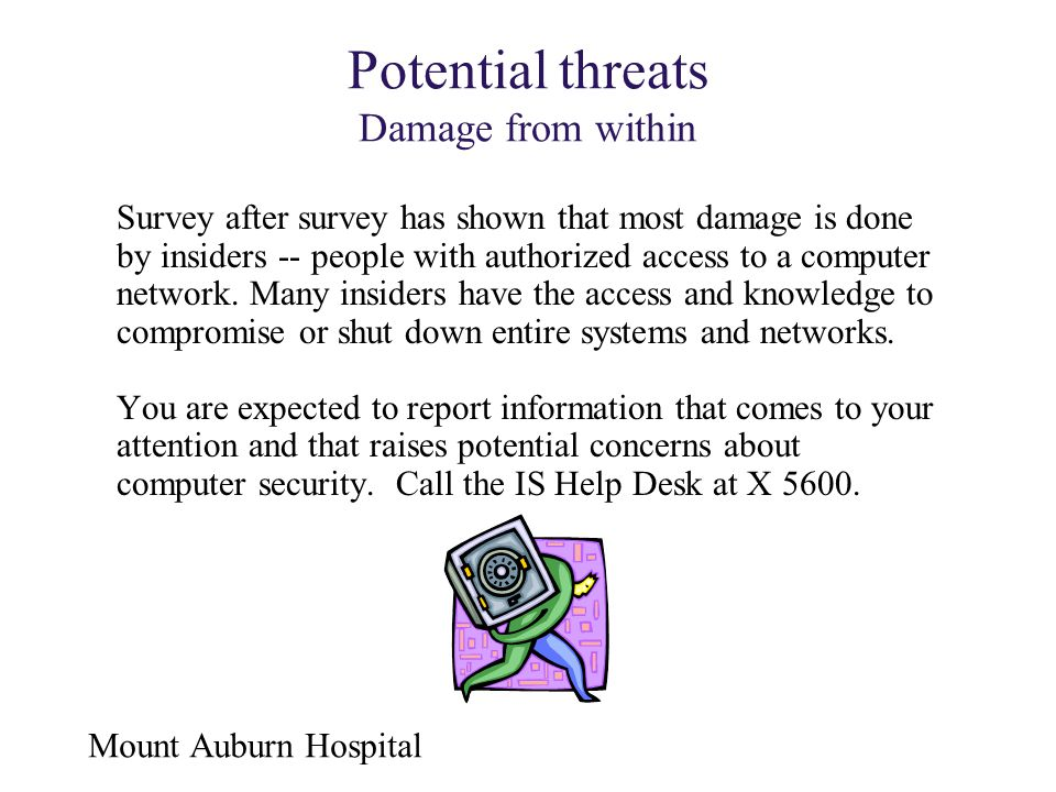 Potential threats Damage from within