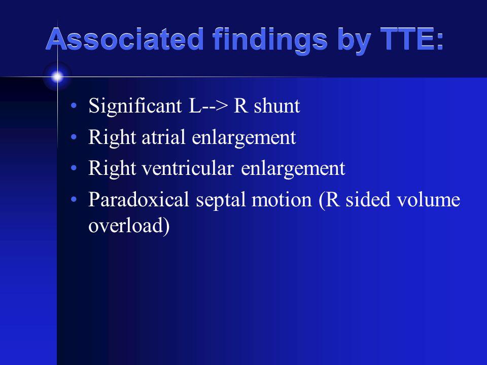 Associated findings by TTE: