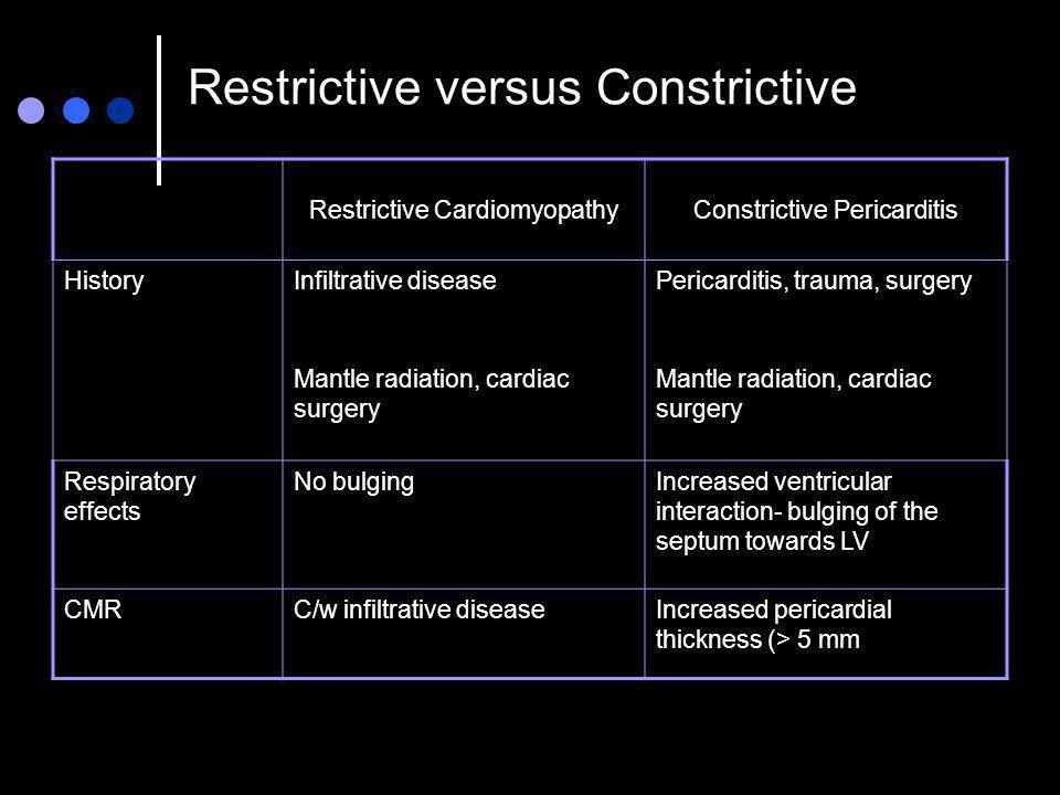 Restrictive versus Constrictive