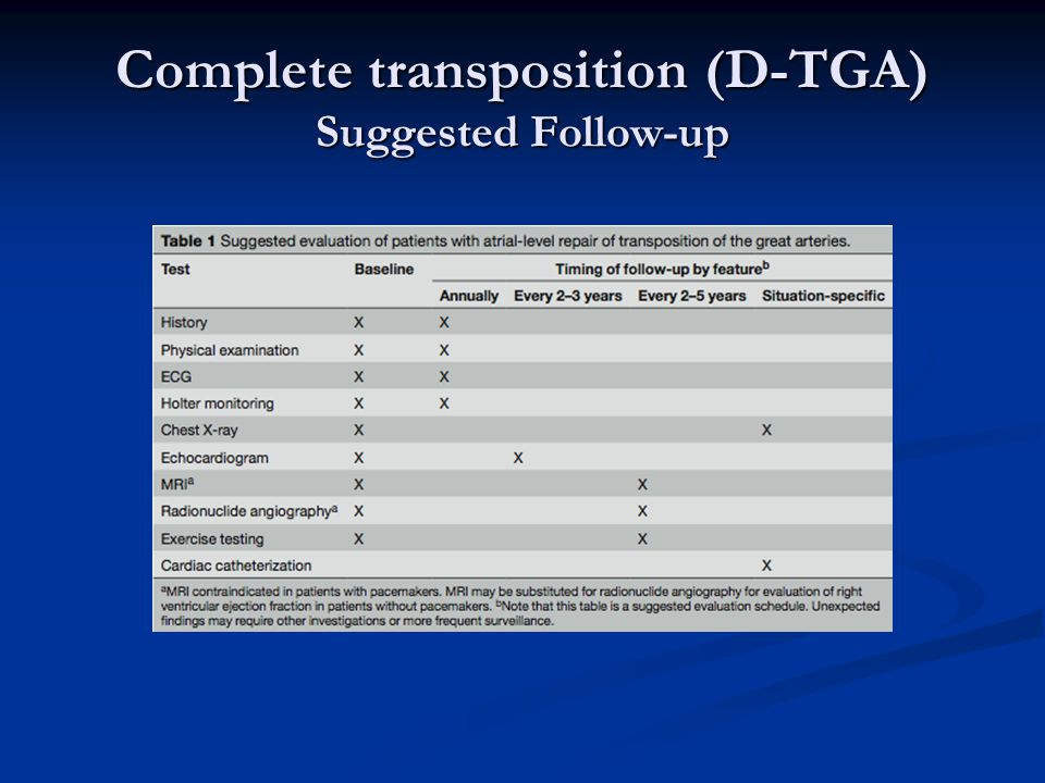 Complete transposition (D-TGA) Suggested Follow-up