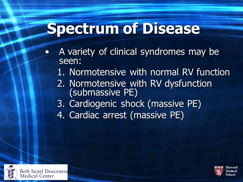 Spectrum of Disease A variety of clinical syndromes may be seen: