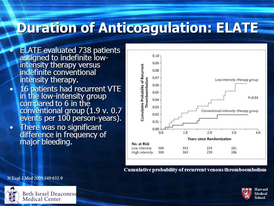Duration of Anticoagulation: ELATE