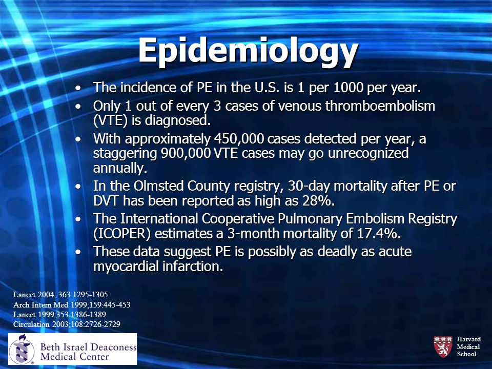 Epidemiology The incidence of PE in the U.S. is 1 per 1000 per year.
