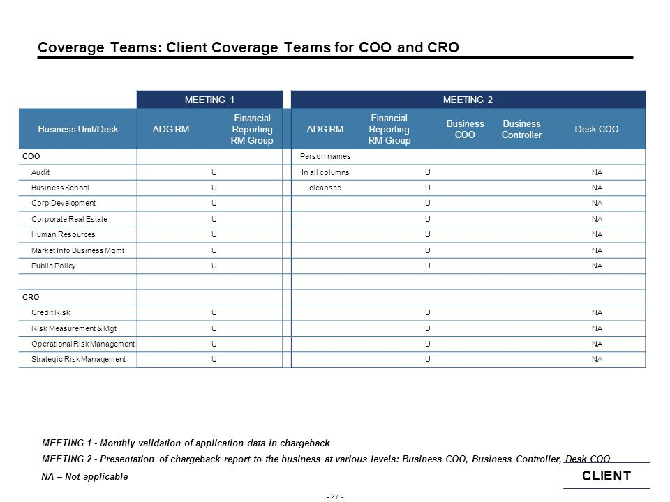 Coverage Teams: Client Coverage Teams for COO and CRO