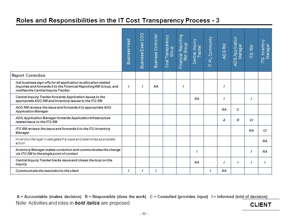 Roles and Responsibilities in the IT Cost Transparency Process - 3