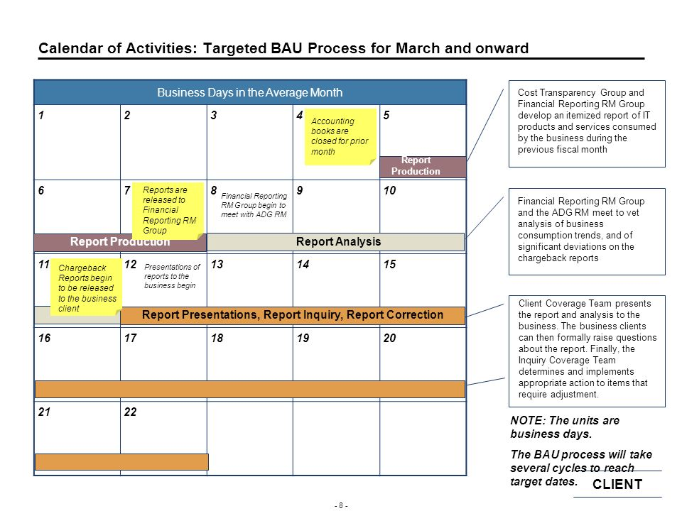 Calendar of Activities: Targeted BAU Process for March and onward