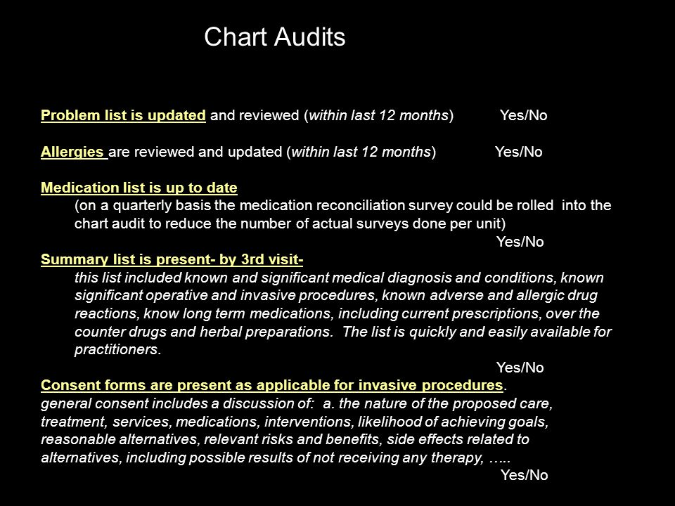 Chart Audits Problem list is updated and reviewed (within last 12 months) Yes/No.