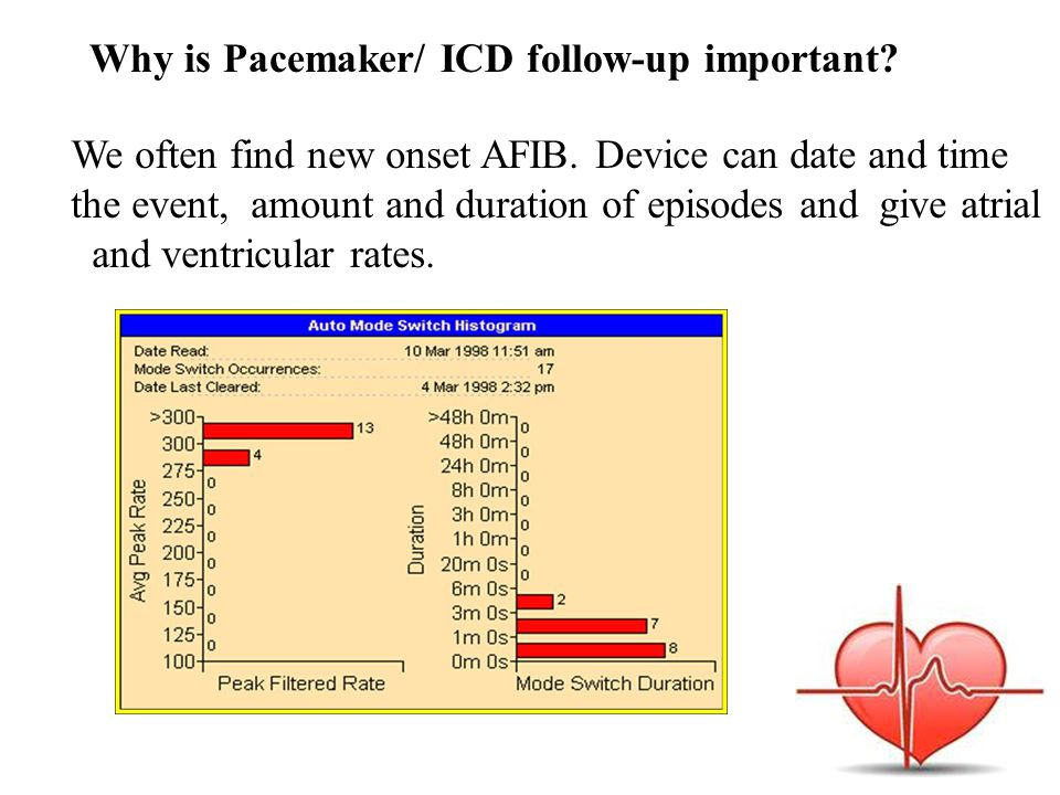 Why is Pacemaker/ ICD follow-up important