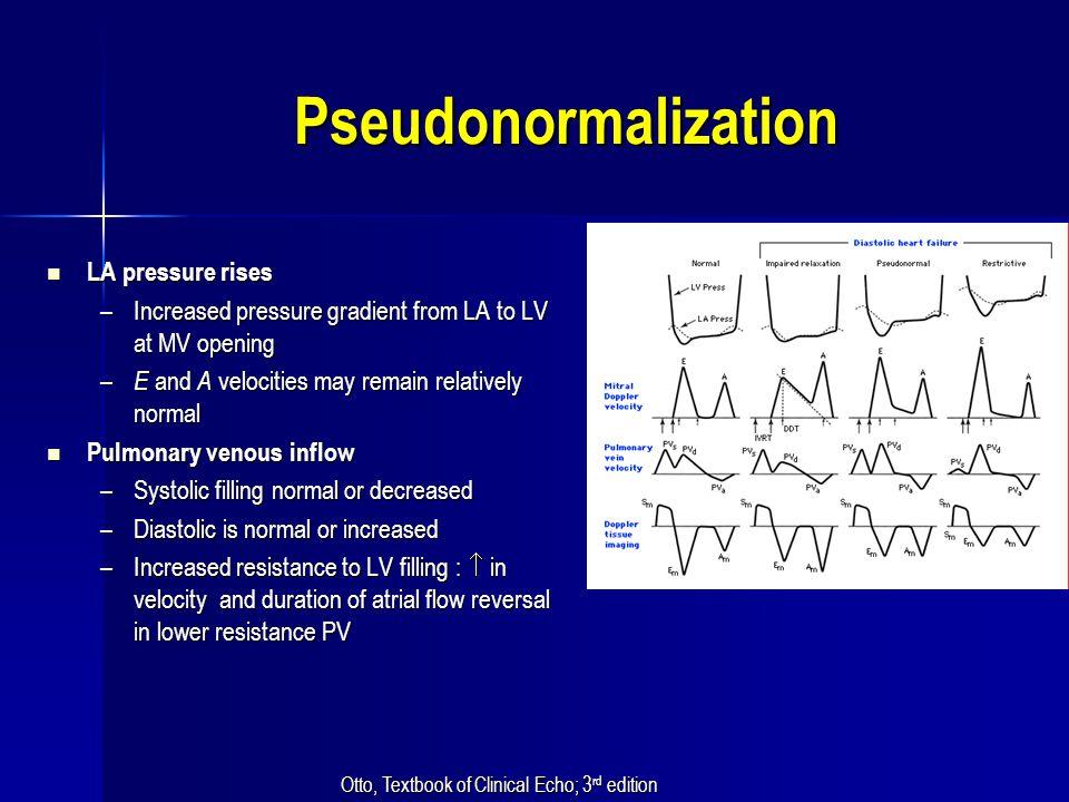 Pseudonormalization LA pressure rises