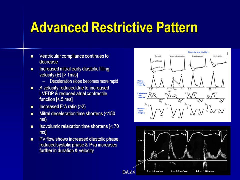 Advanced Restrictive Pattern