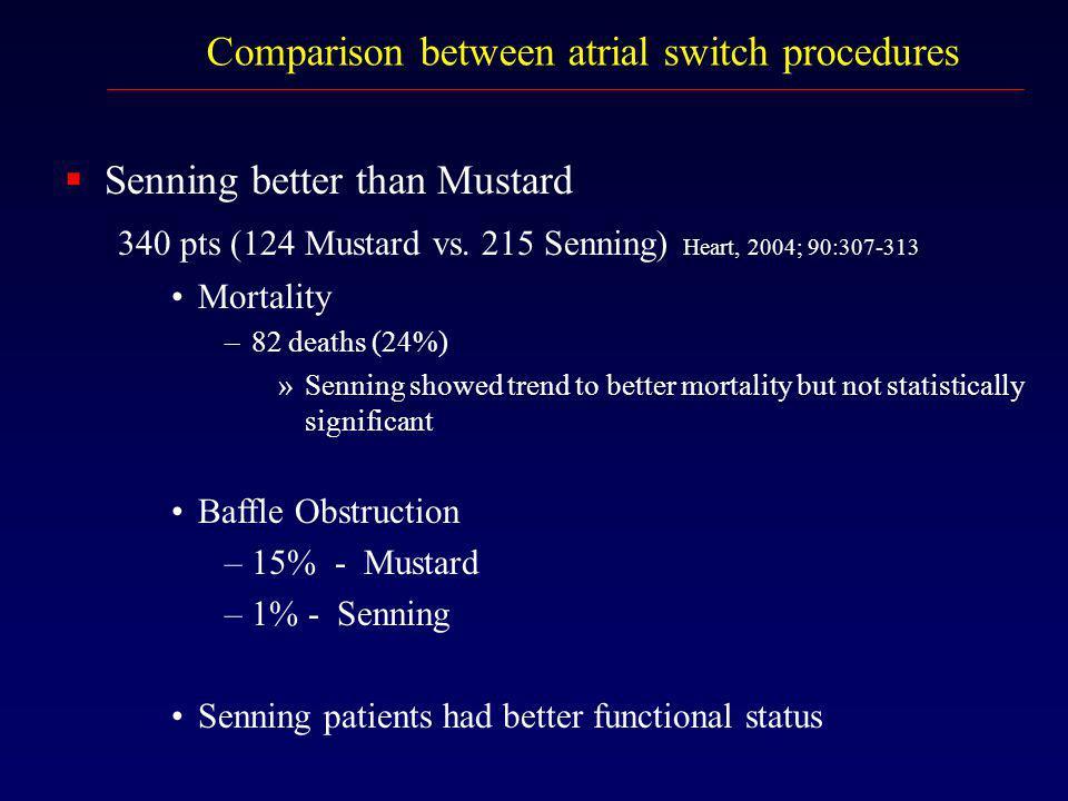 Comparison between atrial switch procedures