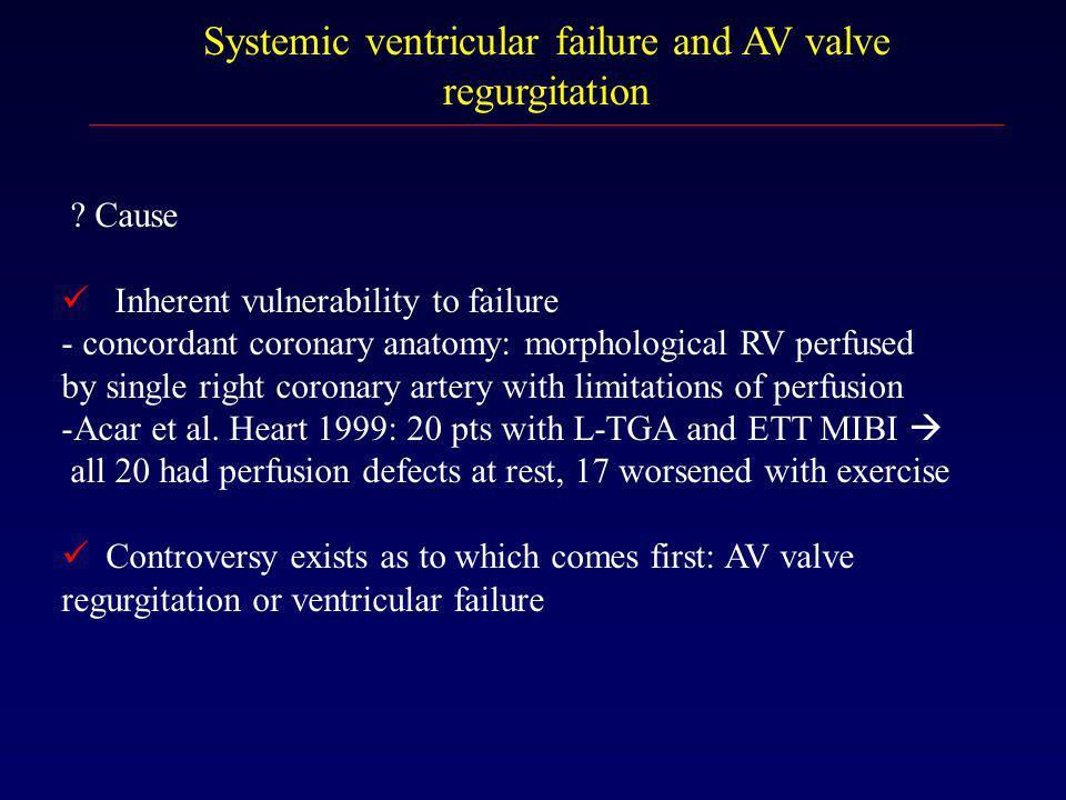 Systemic ventricular failure and AV valve regurgitation
