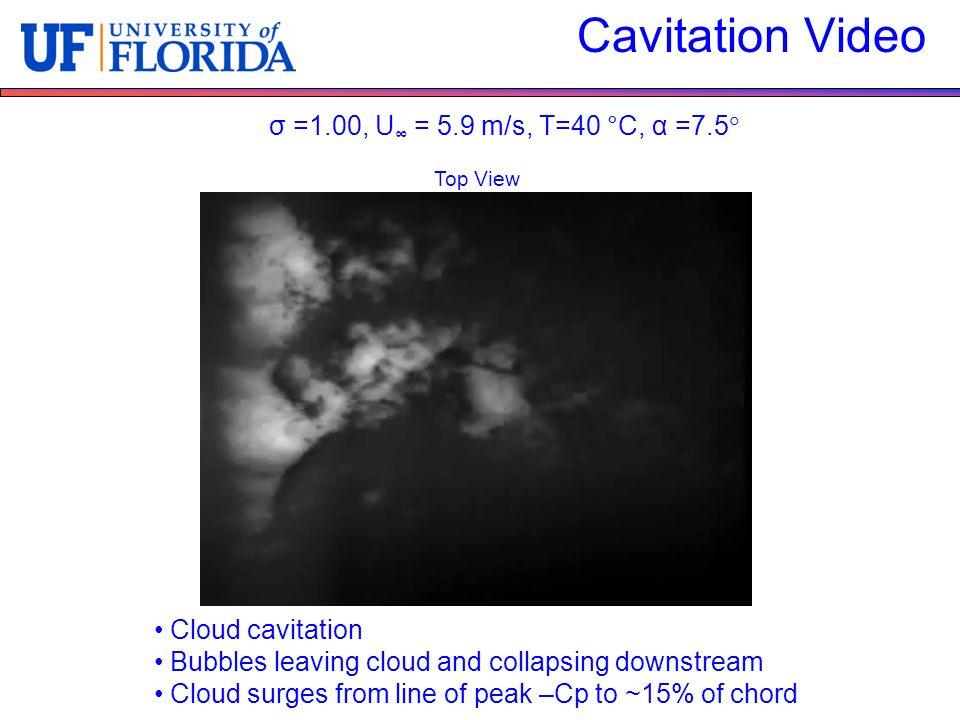 Cavitation Video σ =1.00, U∞ = 5.9 m/s, T=40 °C, α =7.5