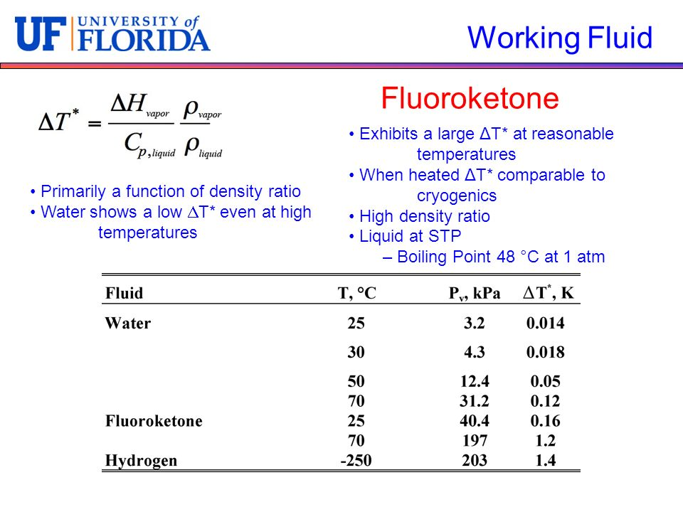 Working Fluid Fluoroketone