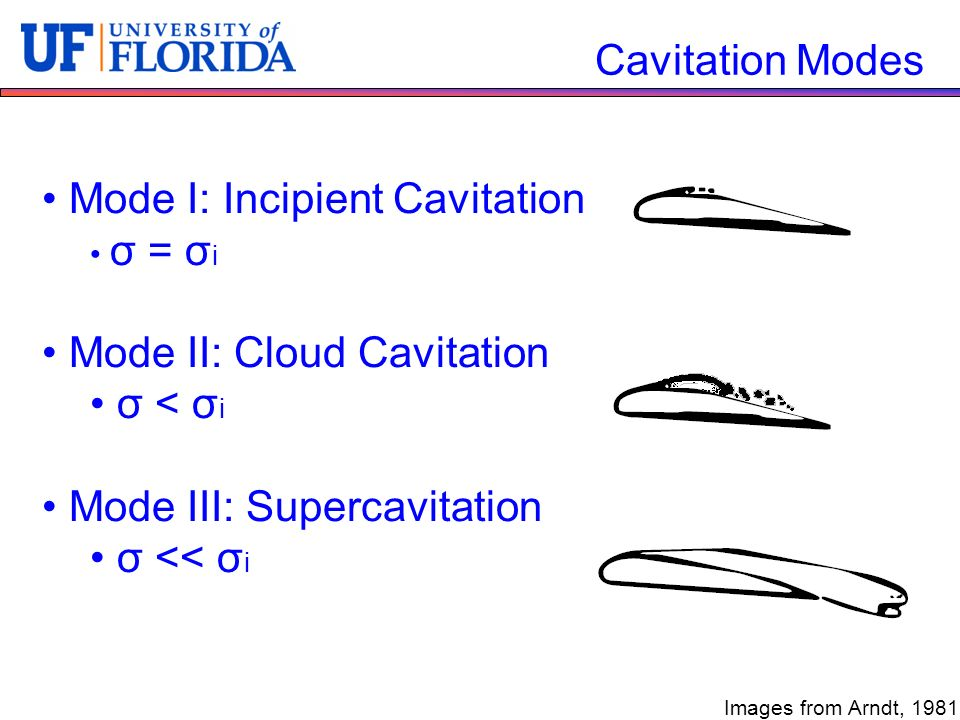Mode I: Incipient Cavitation