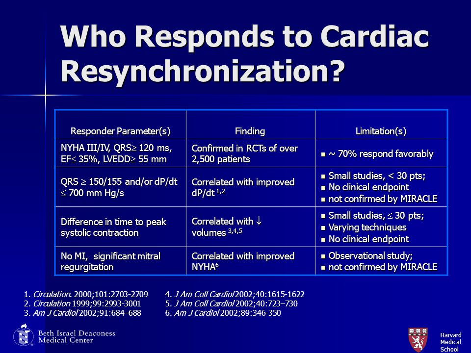 Who Responds to Cardiac Resynchronization