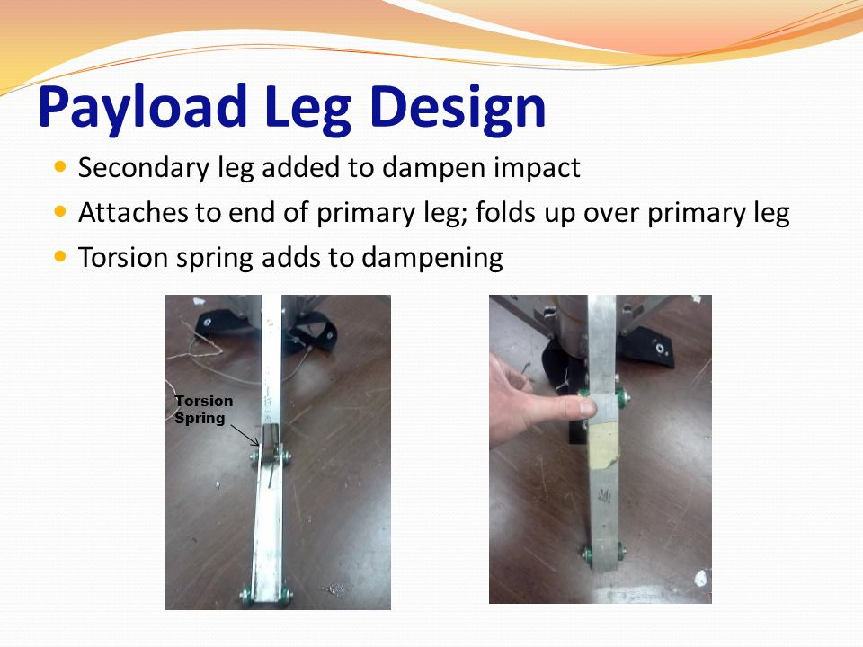 Payload Leg Design Secondary leg added to dampen impact