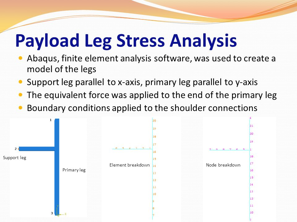 Payload Leg Stress Analysis