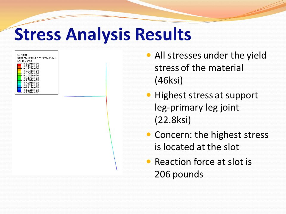 Stress Analysis Results