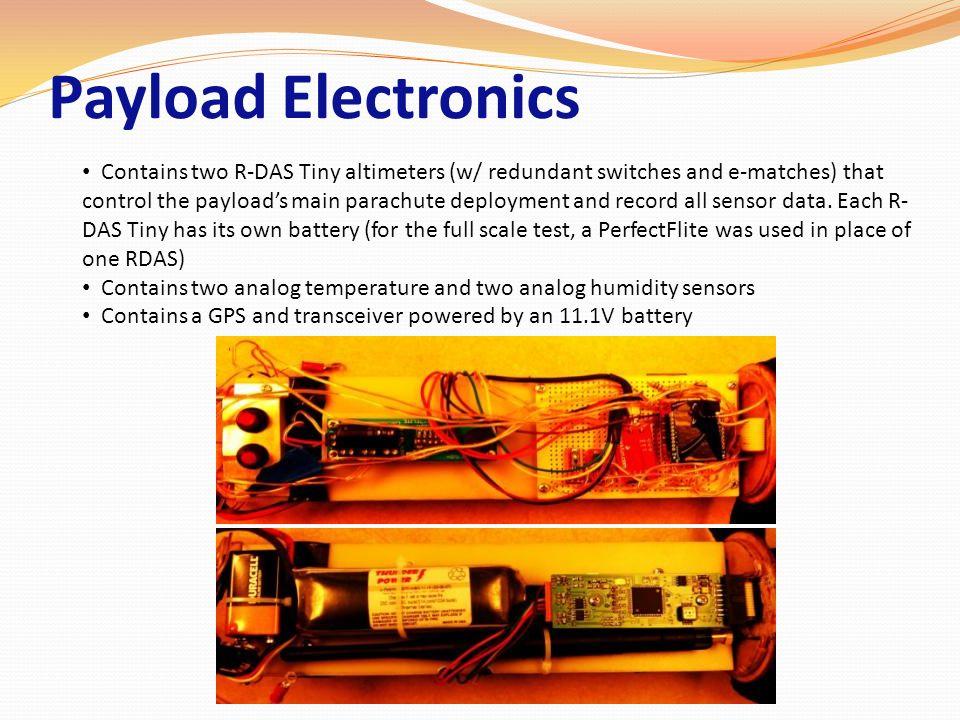 Payload Electronics