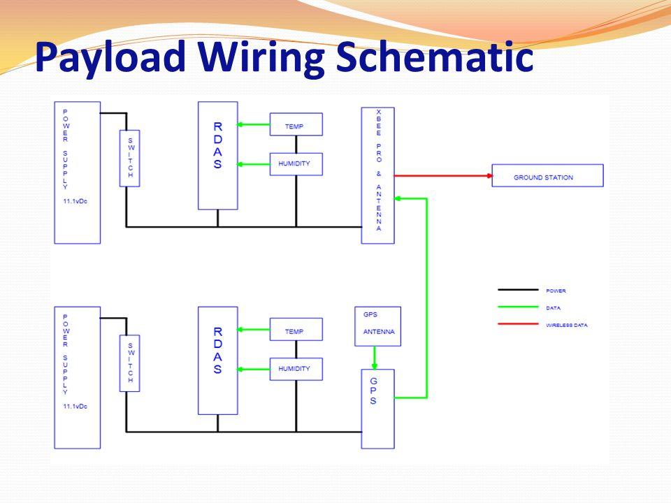 Payload Wiring Schematic