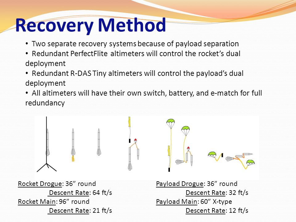 Recovery Method Two separate recovery systems because of payload separation.