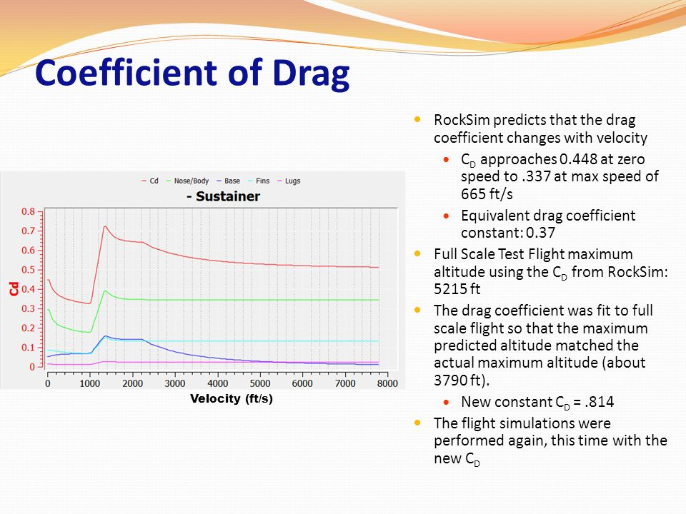 Coefficient of Drag RockSim predicts that the drag coefficient changes with velocity.