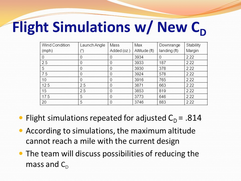 Flight Simulations w/ New CD