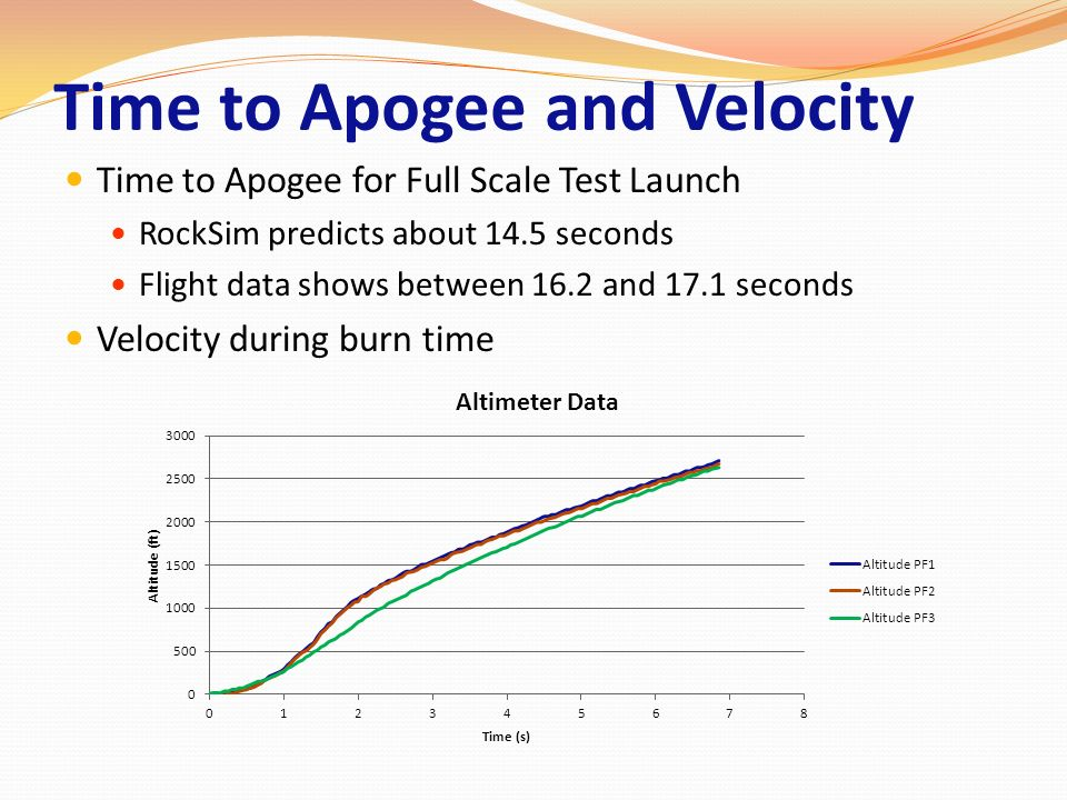 Time to Apogee and Velocity