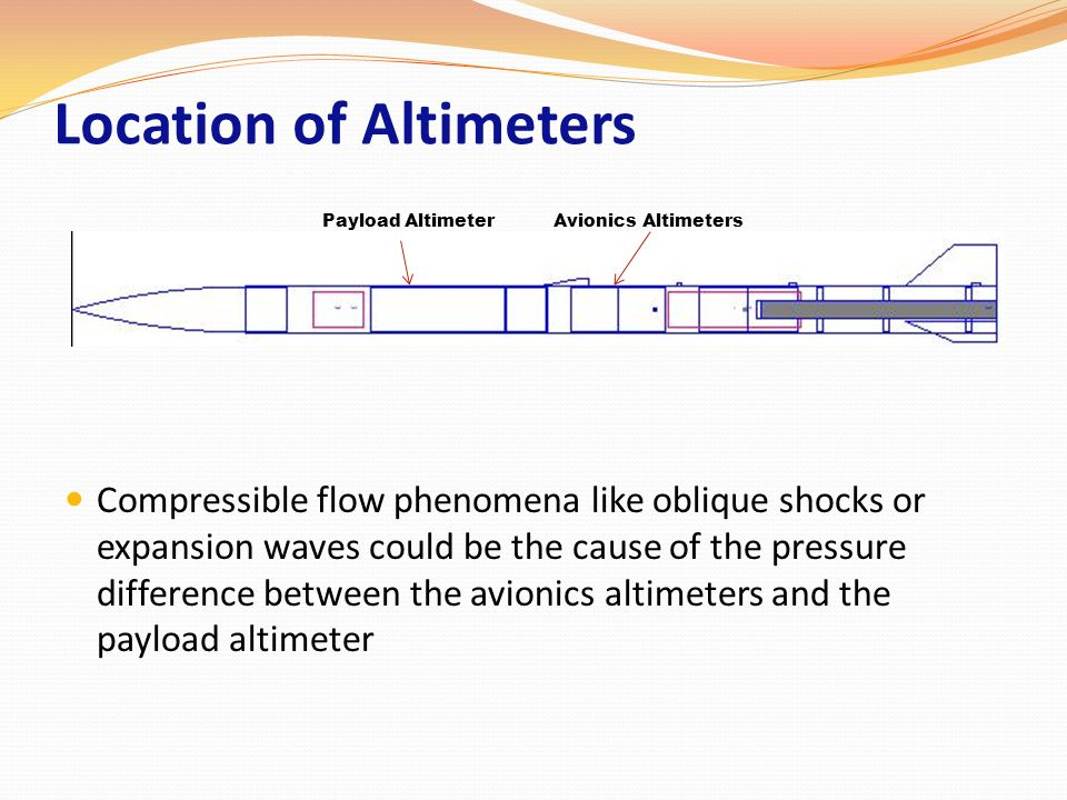 Location of Altimeters