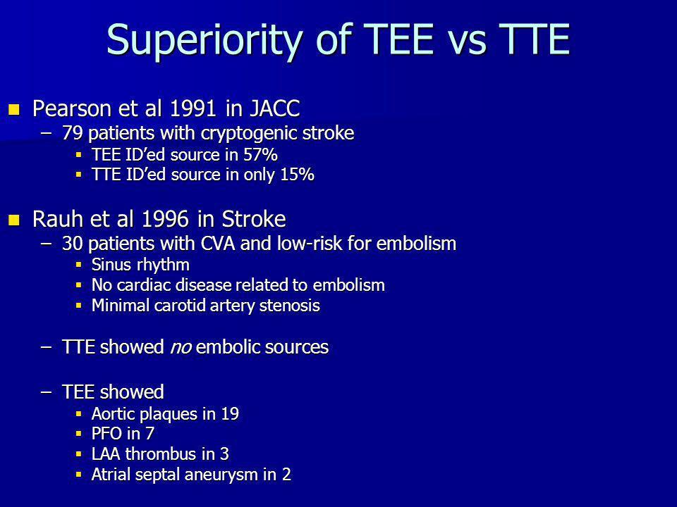 Superiority of TEE vs TTE