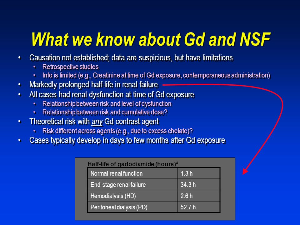 What we know about Gd and NSF