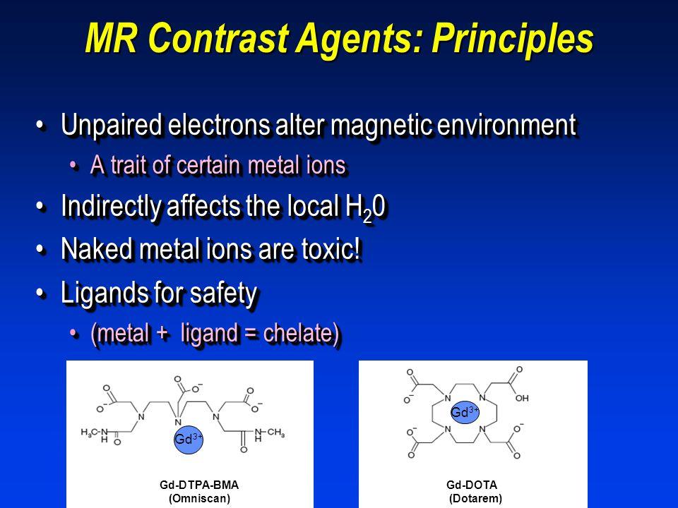 MR Contrast Agents: Principles
