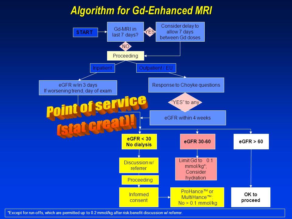Algorithm for Gd-Enhanced MRI