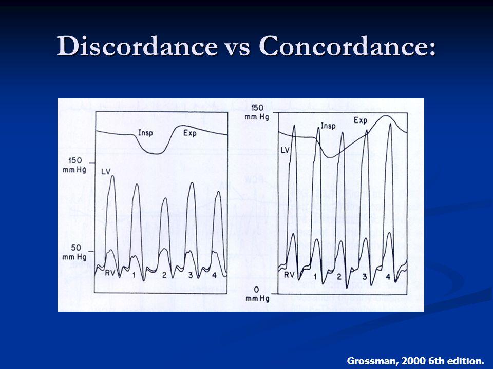 Discordance vs Concordance:
