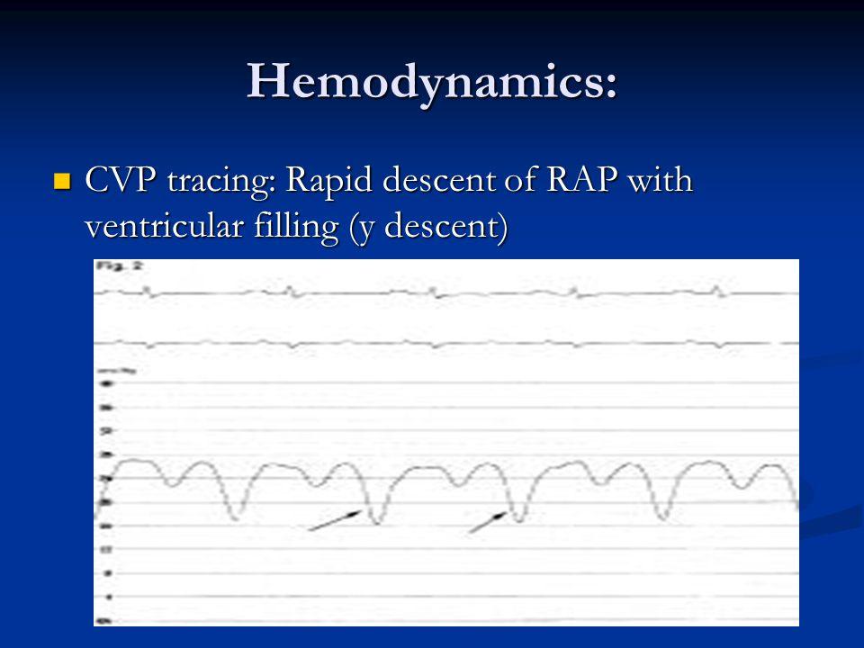 Hemodynamics: CVP tracing: Rapid descent of RAP with ventricular filling (y descent)