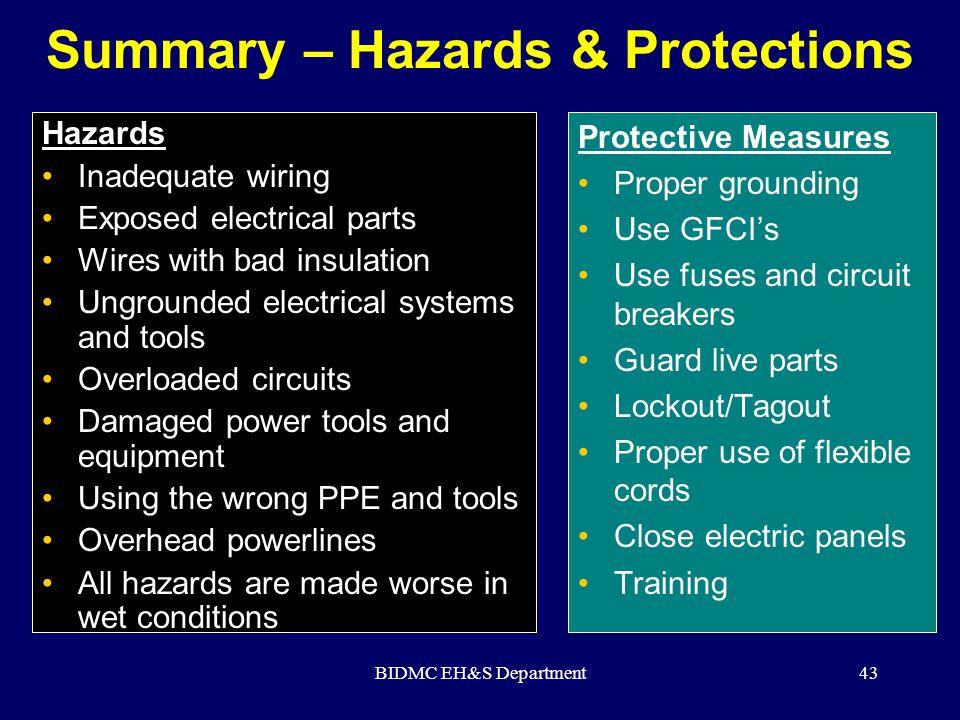 Summary – Hazards & Protections