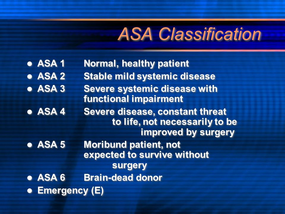 ASA Classification ASA 1 Normal, healthy patient