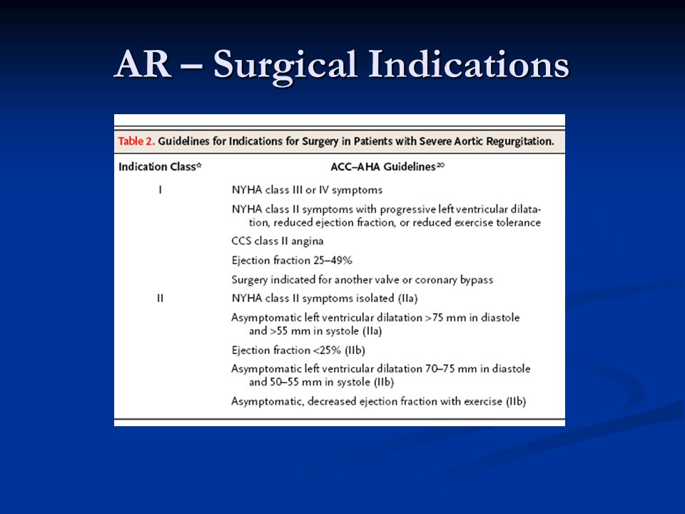 AR – Surgical Indications