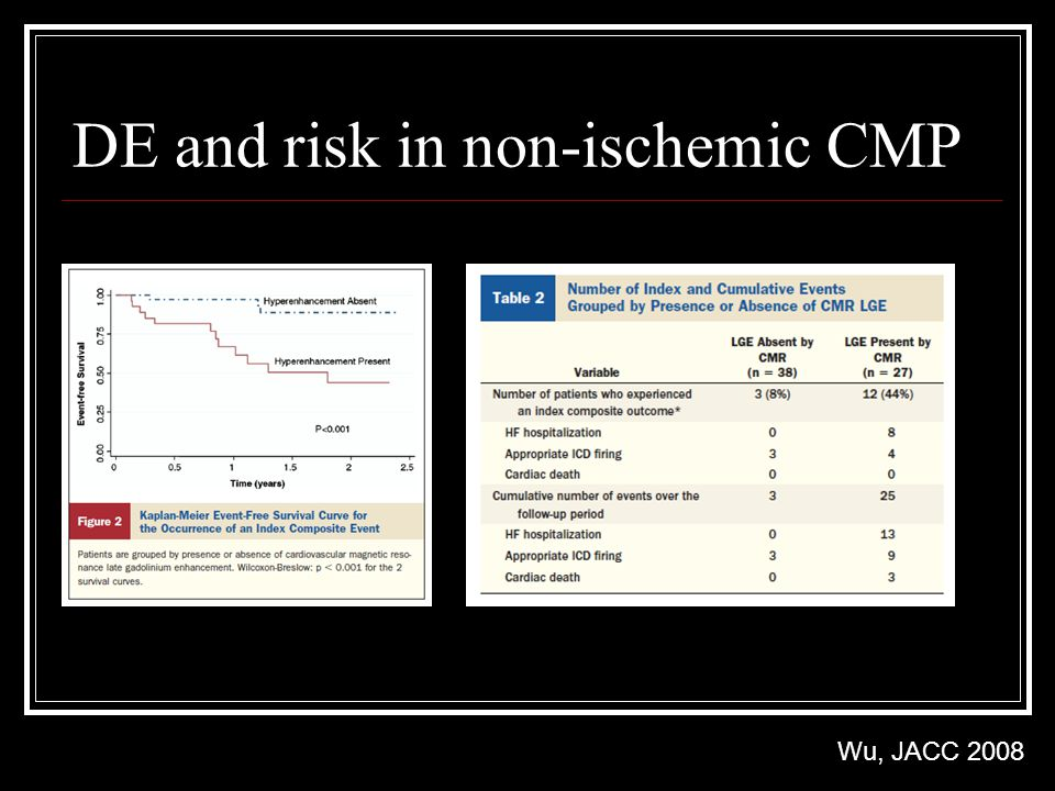 DE and risk in non-ischemic CMP