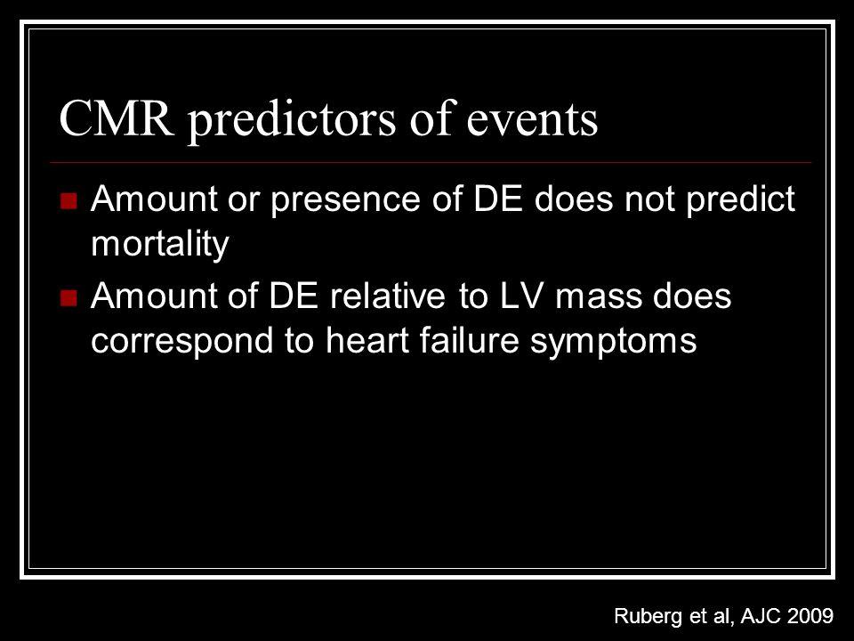 CMR predictors of events