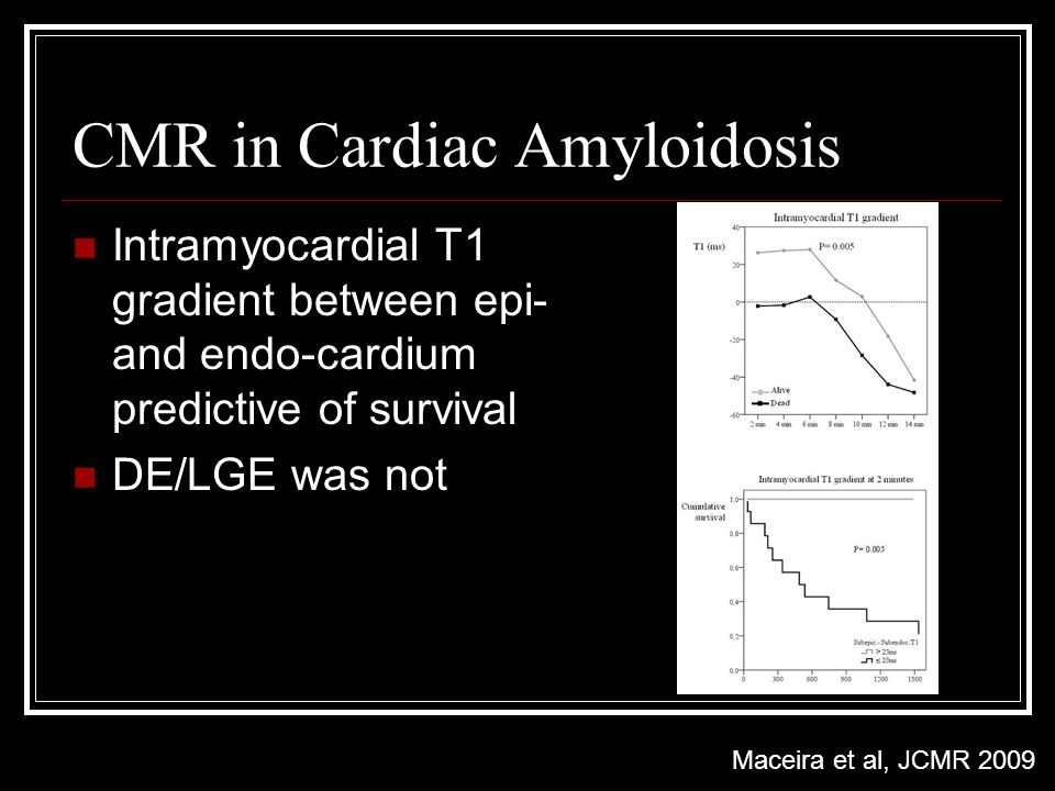 CMR in Cardiac Amyloidosis
