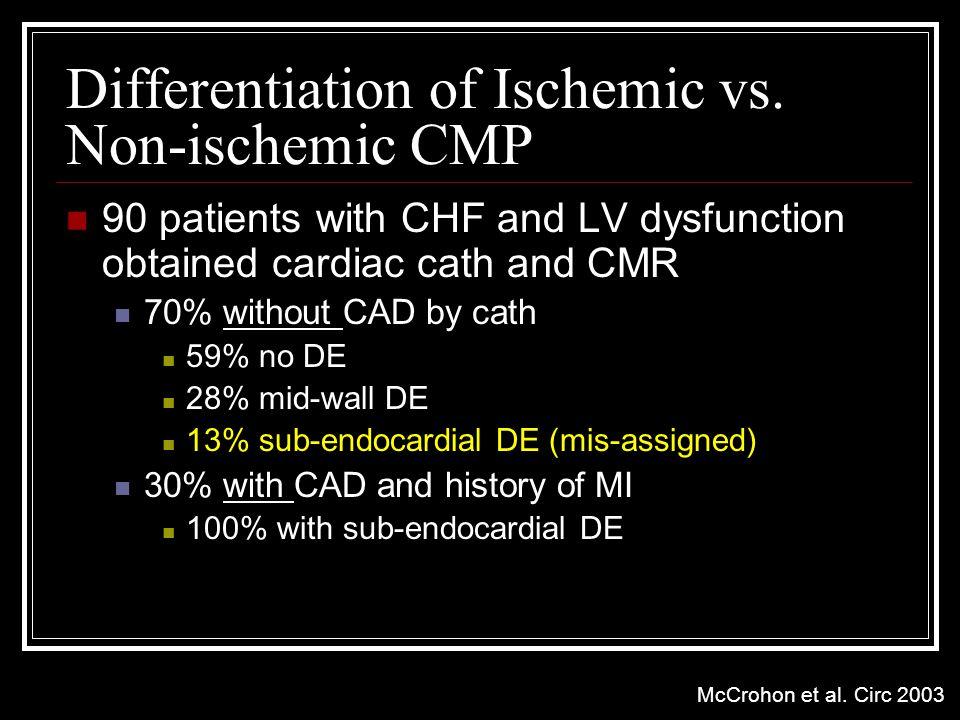 Differentiation of Ischemic vs. Non-ischemic CMP