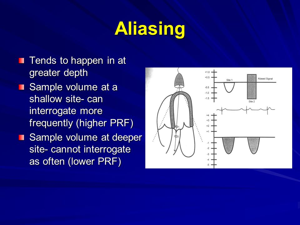 Aliasing Tends to happen in at greater depth
