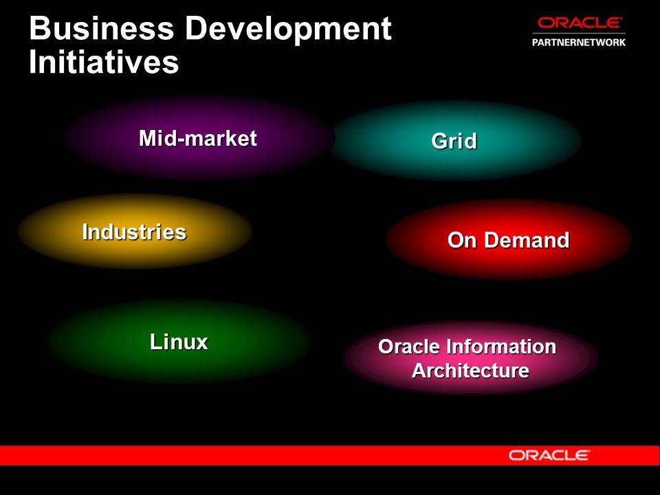Business Development Initiatives