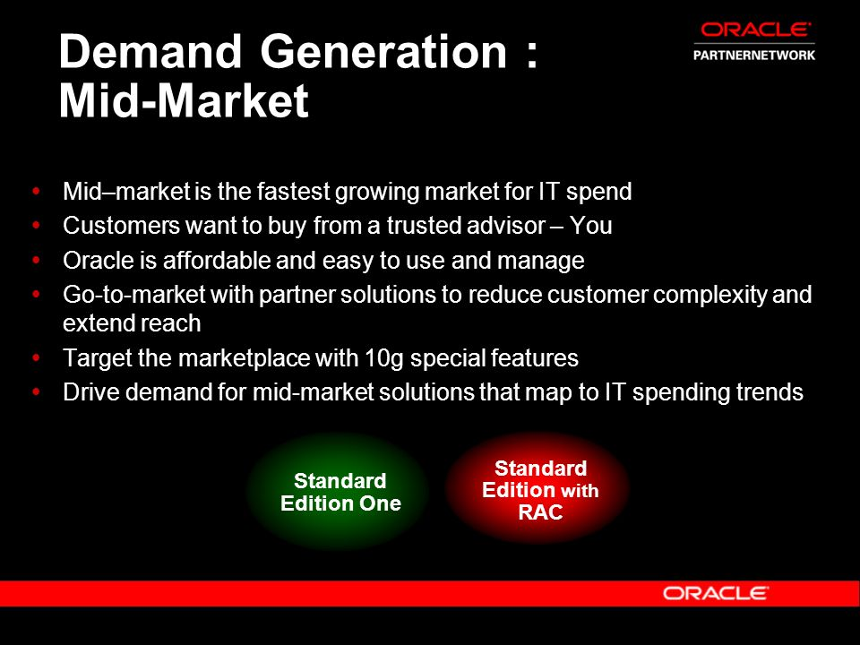 Demand Generation : Mid-Market