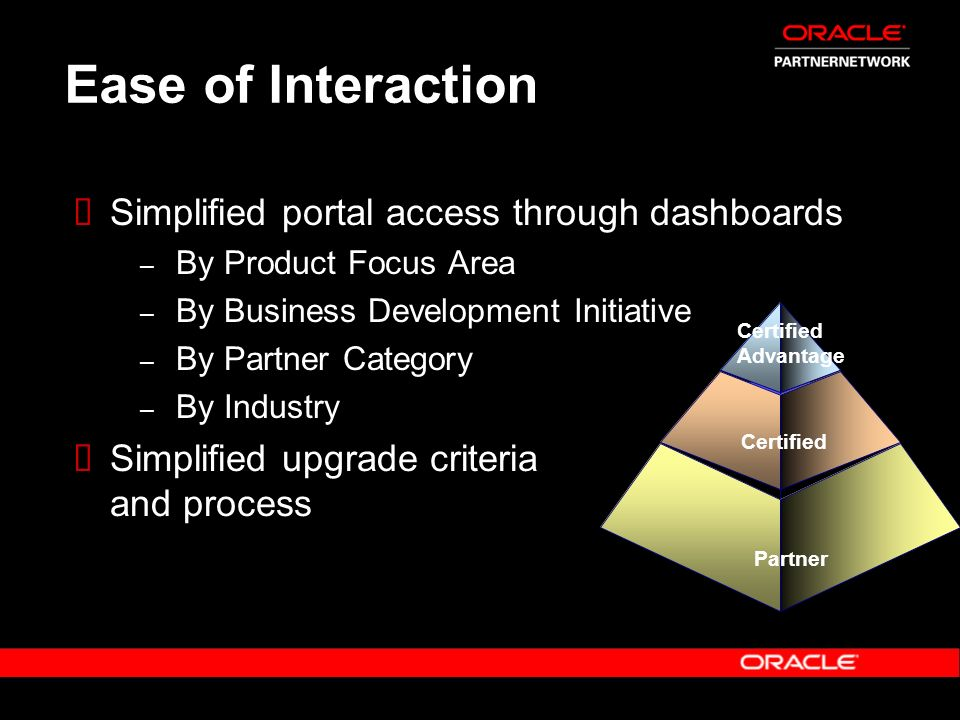 Ease of Interaction Simplified portal access through dashboards