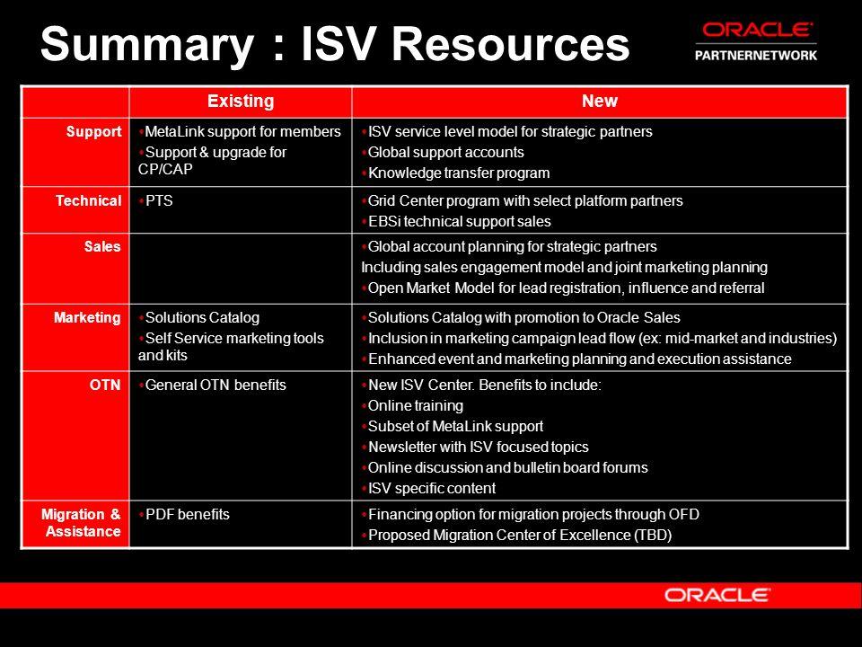 Summary : ISV Resources