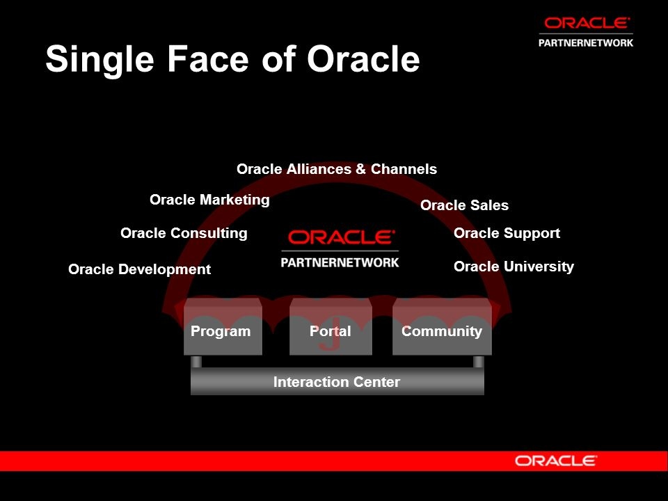 Oracle Alliances & Channels